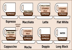 coffee-list